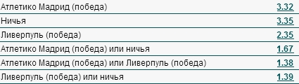 коэффициенты БК Марафон