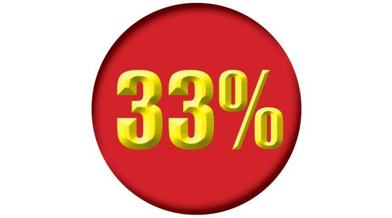 Система 33%
