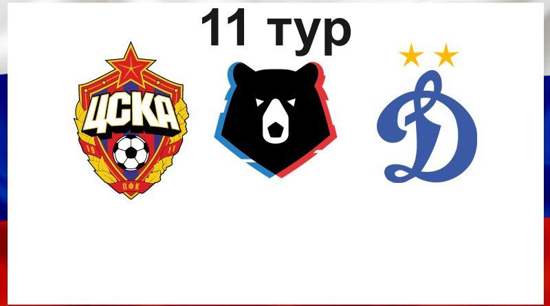 ЦСКА – Динамо