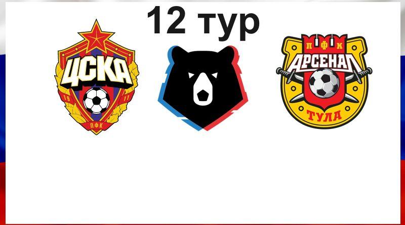 ЦСКА – Арсенал