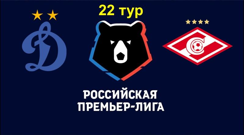 Динамо – Спартак